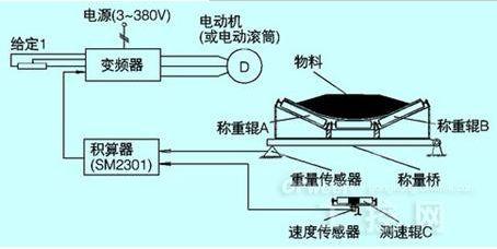 变频降压启动电路图