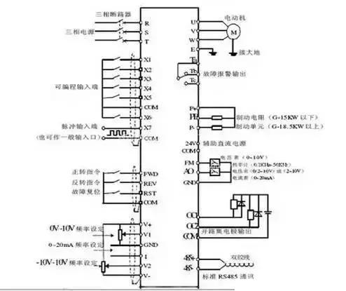 而变频器的主电路由整流器,平波回路和逆变器三部分构成,将工频