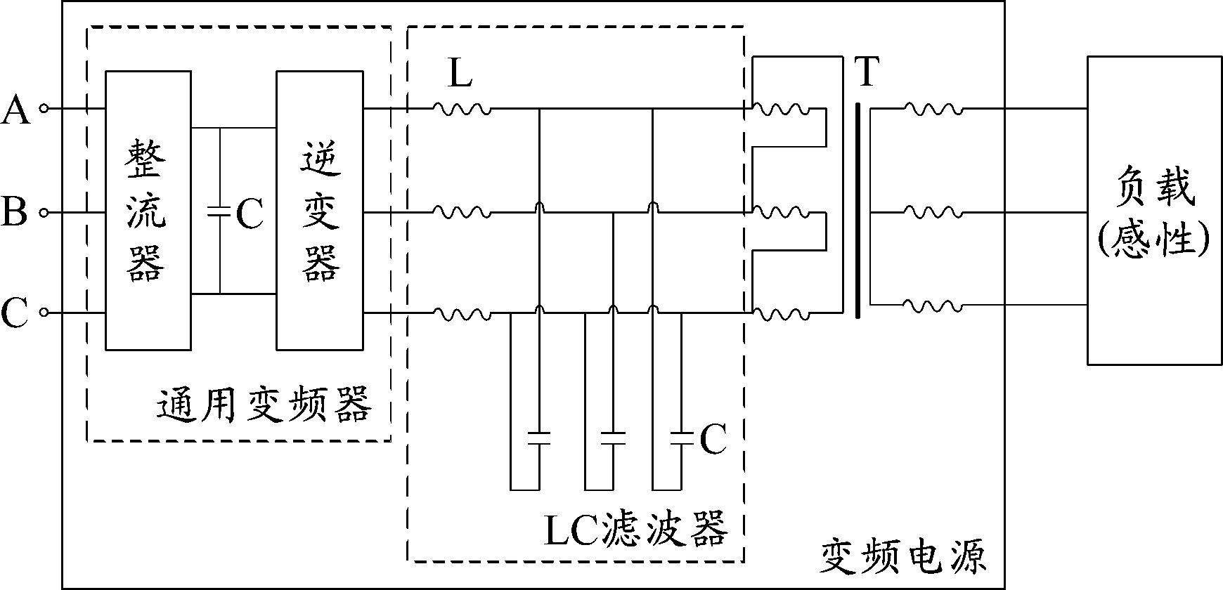 通用变频器输出滤波电路设计